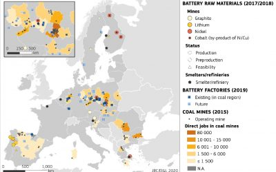 Battery_raw_materials_and_coal_credit_European_Commission_Joint_Research_Centre