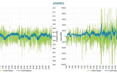 aes_andres_hurricane_data