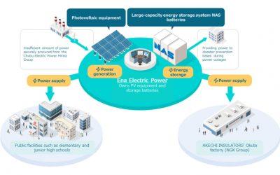 ena_power_business_scheme_ngk