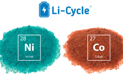 Li-Cycle's two-step recycling process recovers nickel, cobalt and lithium carbonate from spent or discarded batteries. Image: Li-Cycle.