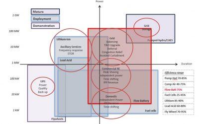 use_cases_diagram